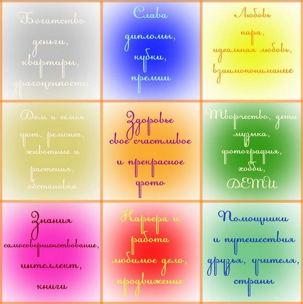 доска-визуализации_doska-vizualizacii