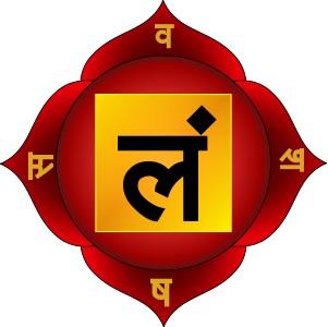 chakra-muladhara