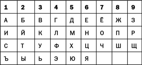 numerologija-po-nomeru-doma