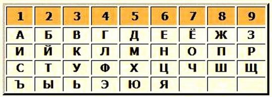 Секс по нумерологии между 6 и 1